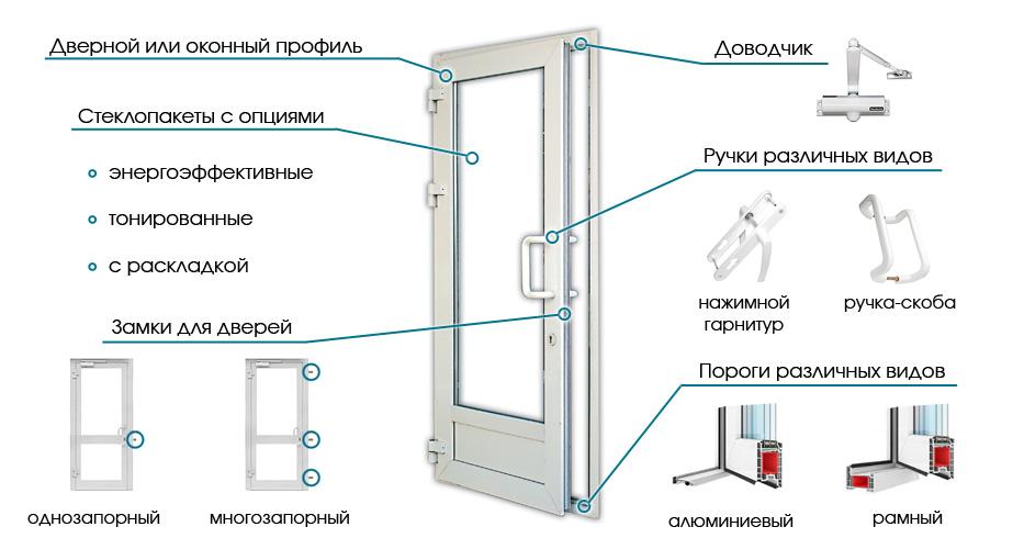 Купить двери ПВХ в Бобруйске